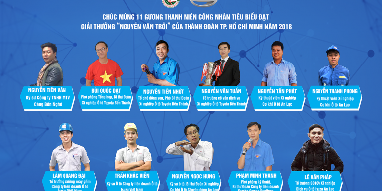 SAMCO's 11 typical models as winners of Nguyen Van Troi Award